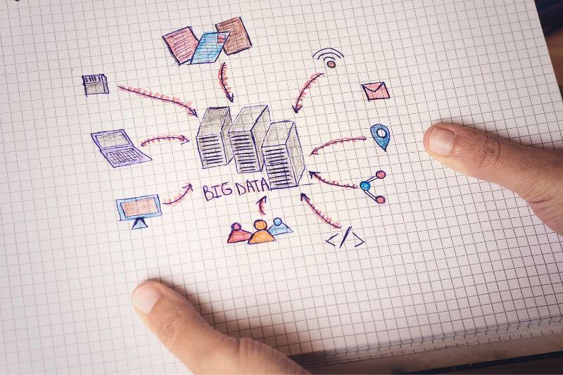 serveur pour créer un blog facilement